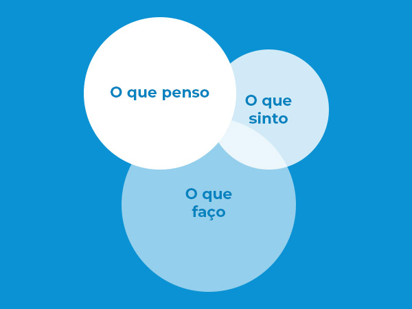 Terapia Cognitivo Comportamental Viva Bem com Terapia Vila Mariana Sao Paulo